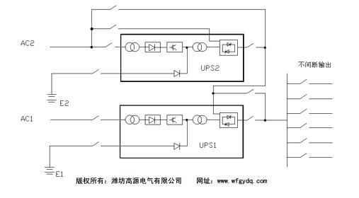 ups的交流输入和交流输出均采用高可靠性的工频变压器隔离,从而确保交
