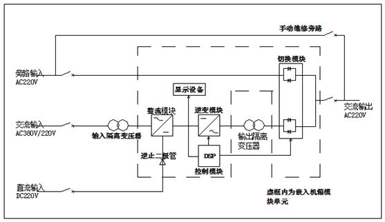 电路 电路图 电子 户型 户型图 平面图 原理图 557_322