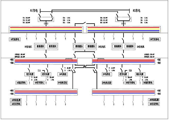 所以其输出包括380v/220v 交流电源,220v/110v 直流电源,48v 通信用